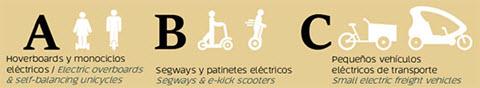 Madrid en VMP y patinete eléctrico. Mapa en PDF y papel